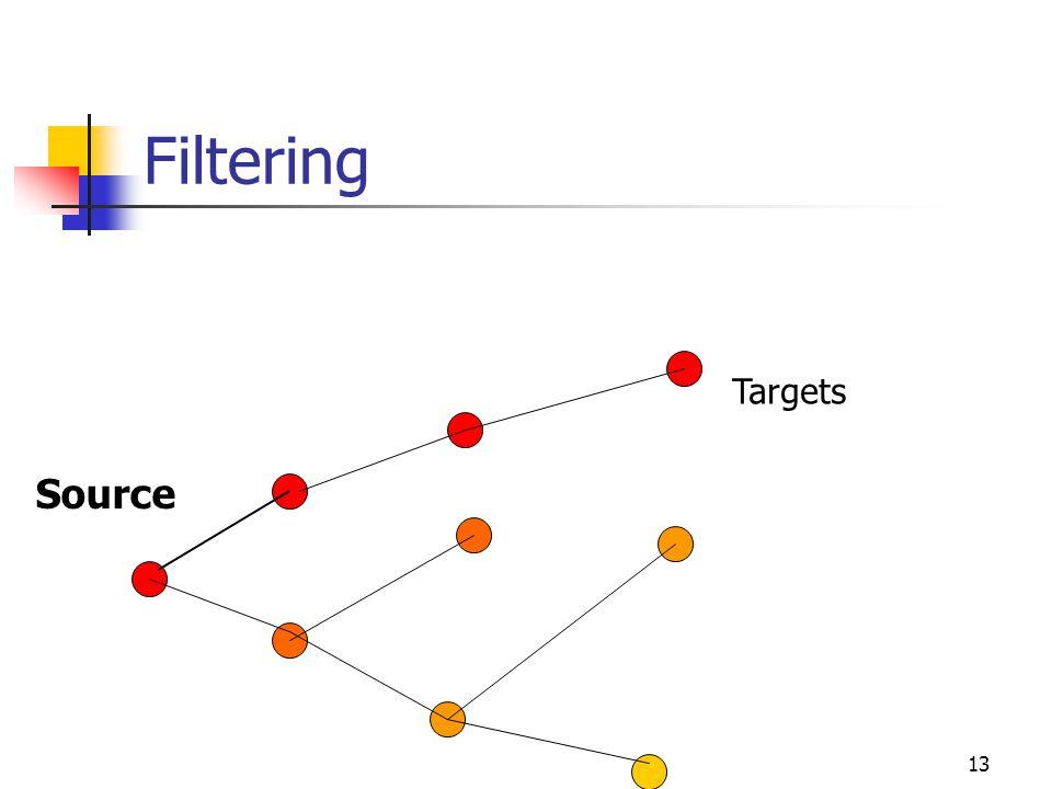 13 Filtering Source Targets