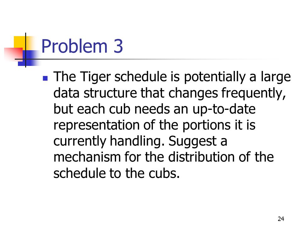 24 Problem 3 The Tiger schedule is potentially a large data structure that changes frequently, but each cub needs an up-to-date representation of the