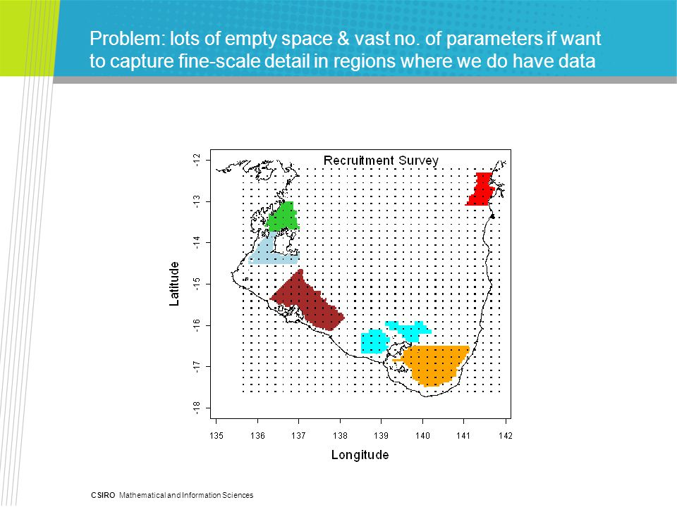CSIRO Mathematical and Information Sciences Problem: lots of empty space & vast no.