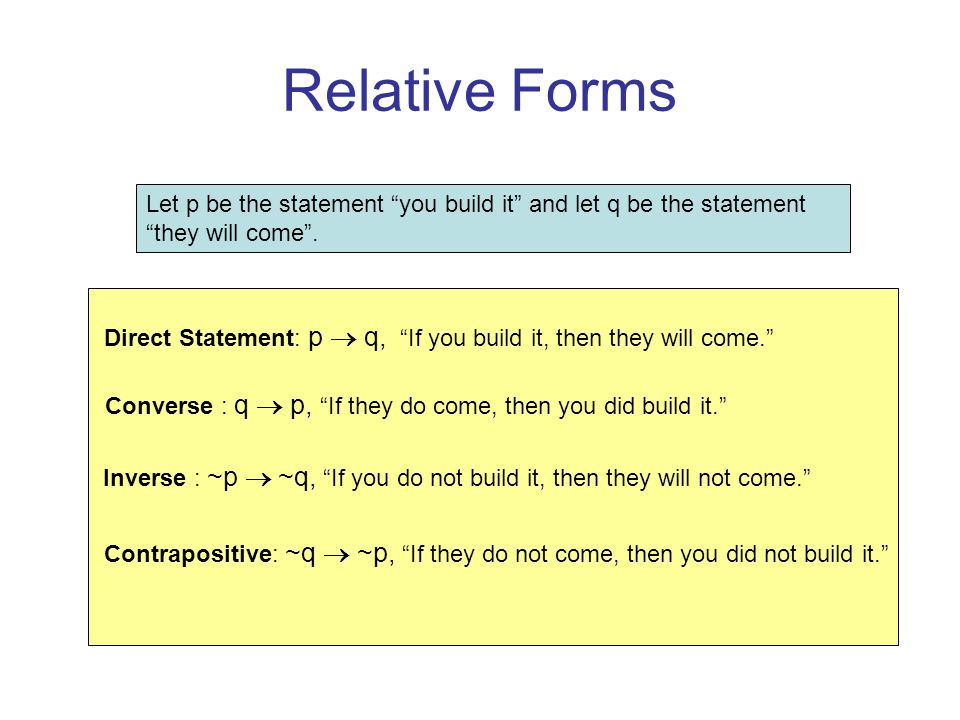 "Relative Forms Let p be the statement ""you build it"" and let q be the statement ""they will come"". Direct Statement: p  q, ""If you build it, then they"