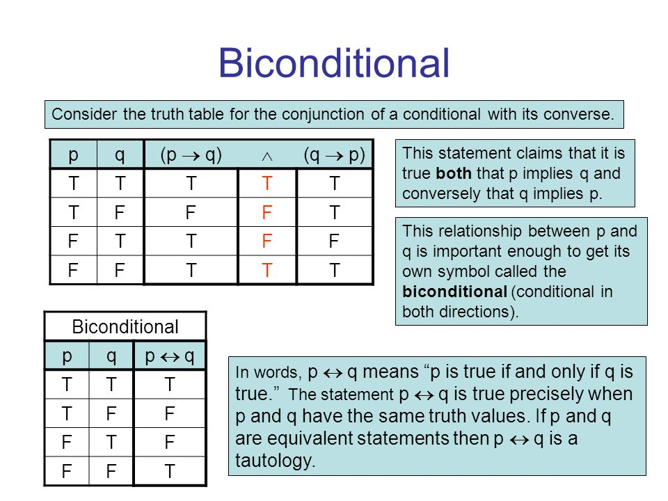 Biconditional Consider the truth table for the conjunction of a conditional with its converse. pq (p  q)  (q  p) TTTTT TFFFT FTTFF FFTTT This state