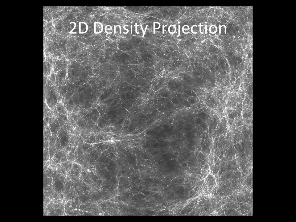 2D Density Projection
