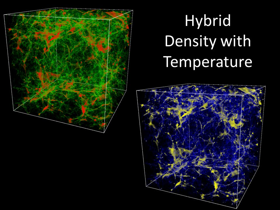 Hybrid Density with Temperature
