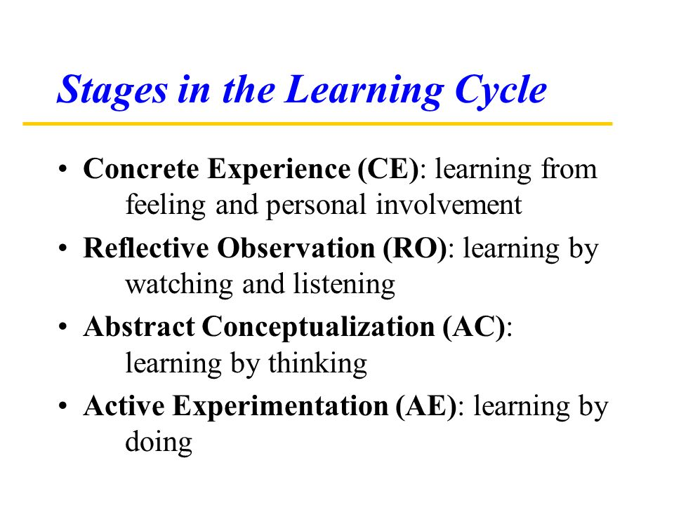 Stages in the Learning Cycle Concrete Experience (CE): learning from feeling and personal involvement Reflective Observation (RO): learning by watchin
