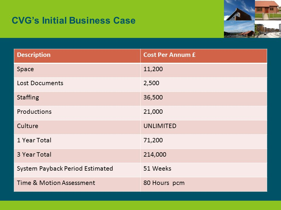 CVG's Initial Business Case DescriptionCost Per Annum £ Space11,200 Lost Documents2,500 Staffing36,500 Productions21,000 CultureUNLIMITED 1 Year Total71,200 3 Year Total214,000 System Payback Period Estimated51 Weeks Time & Motion Assessment80 Hours pcm