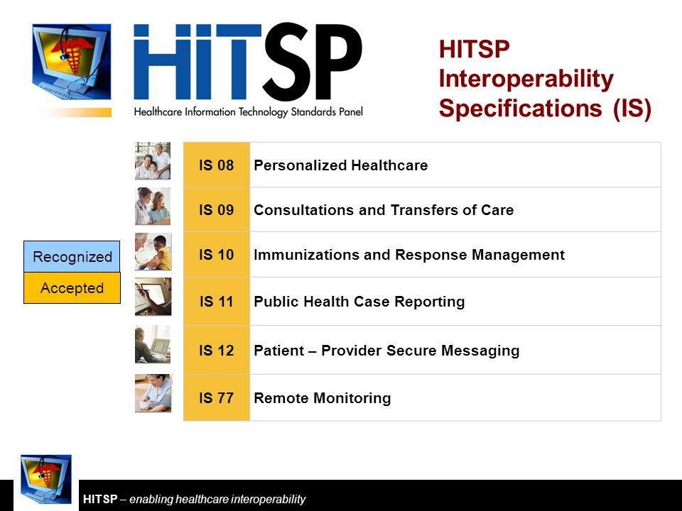 HITSP – enabling healthcare interoperability IS 08Personalized Healthcare IS 09Consultations and Transfers of Care IS 10Immunizations and Response Management IS 11Public Health Case Reporting IS 12Patient – Provider Secure Messaging IS 77Remote Monitoring HITSP Interoperability Specifications (IS) AcceptedRecognized
