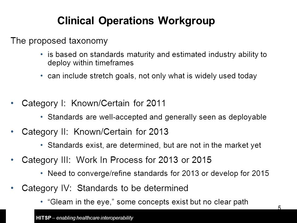 HITSP – enabling healthcare interoperability 5 Clinical Operations Workgroup The proposed taxonomy is based on standards maturity and estimated industry ability to deploy within timeframes can include stretch goals, not only what is widely used today Category I: Known/Certain for 2011 Standards are well-accepted and generally seen as deployable Category II: Known/Certain for 2013 Standards exist, are determined, but are not in the market yet Category III: Work In Process for 2013 or 2015 Need to converge/refine standards for 2013 or develop for 2015 Category IV: Standards to be determined Gleam in the eye, some concepts exist but no clear path