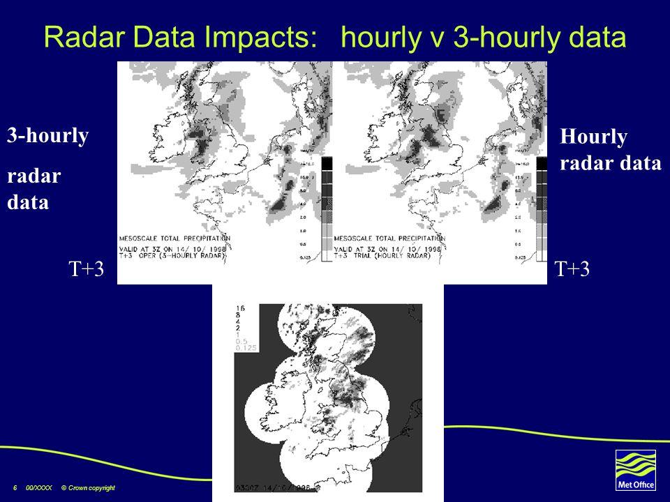 6 00/XXXX © Crown copyright Radar Data Impacts: hourly v 3-hourly data 3-hourly radar data Hourly radar data T+3