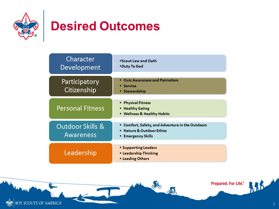 Desired Outcomes 3
