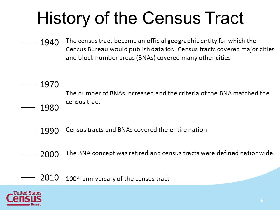History of the Census Tract 1940 The census tract became an official geographic entity for which the Census Bureau would publish data for.