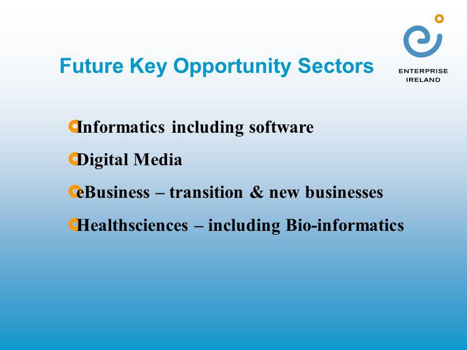 Future Key Opportunity Sectors  Informatics including software  Digital Media  eBusiness – transition & new businesses  Healthsciences – including Bio-informatics