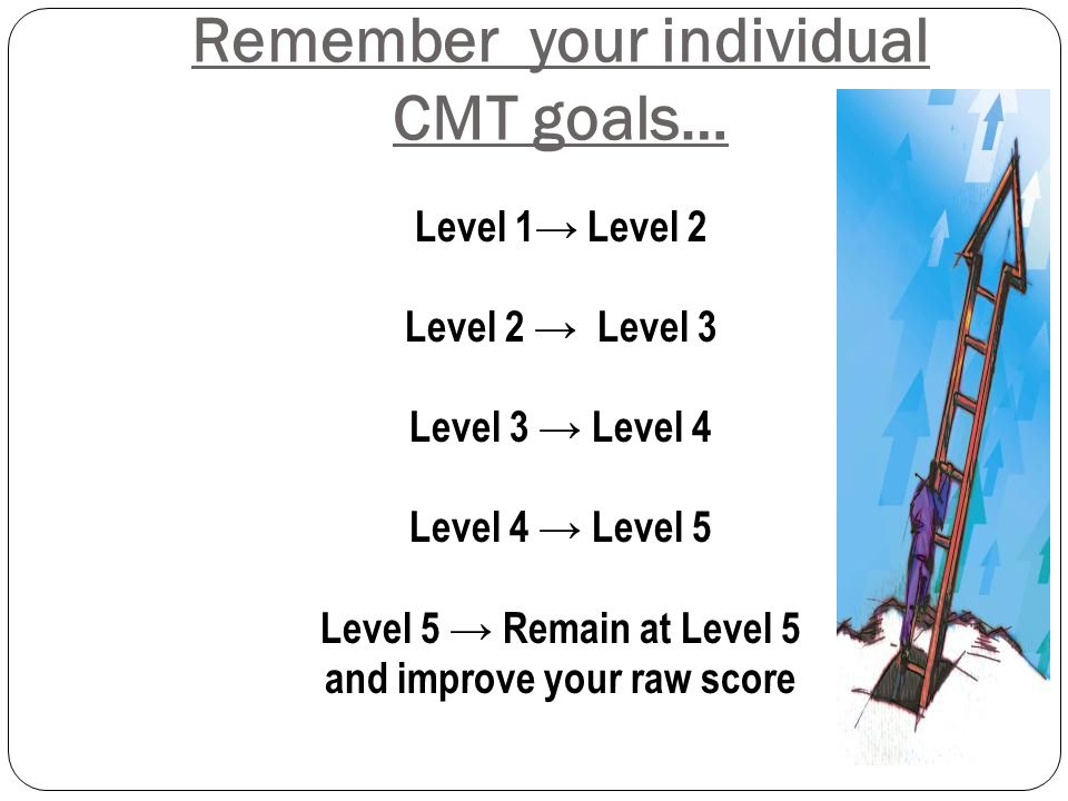 Remember your individual CMT goals… Level 1→ Level 2 Level 2 → Level 3 Level 3 → Level 4 Level 4 → Level 5 Level 5 → Remain at Level 5 and improve your raw score