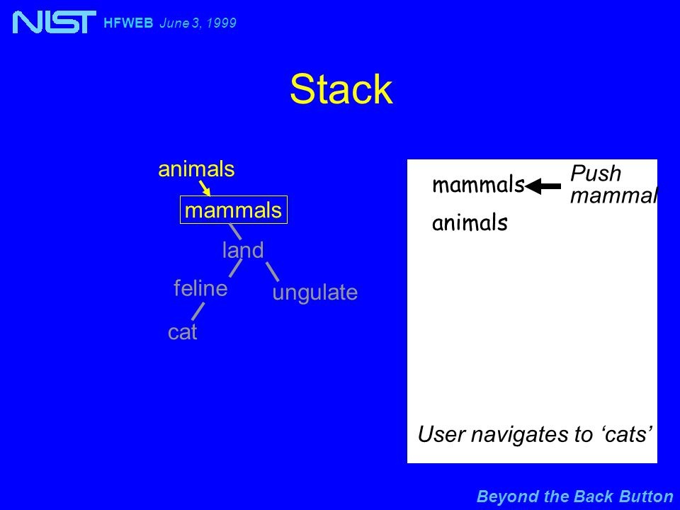 Beyond the Back Button HFWEB June 3, 1999 Stack animals mammals animals User navigates to 'cats' Push mammal ungulate land feline cat
