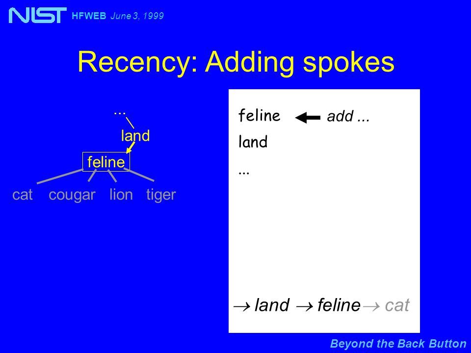 Beyond the Back Button HFWEB June 3, 1999 Recency: Adding spokes...