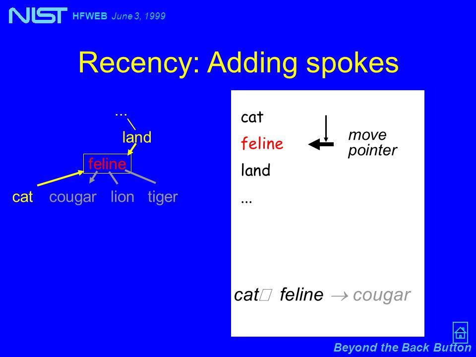 Beyond the Back Button HFWEB June 3, 1999 Recency: Adding spokes... cat feline land... land feline cat cat  feline  cougar move pointer cougarlionti
