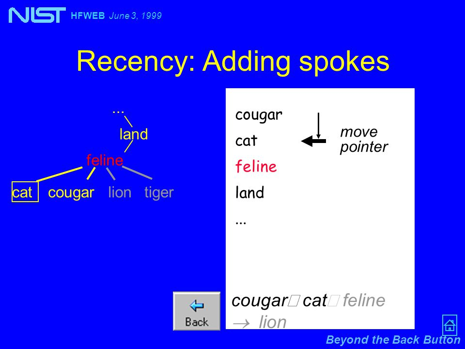 Beyond the Back Button HFWEB June 3, 1999 Recency: Adding spokes... cougar cat feline land... land feline cat cougar move pointer cougar  cat  felin