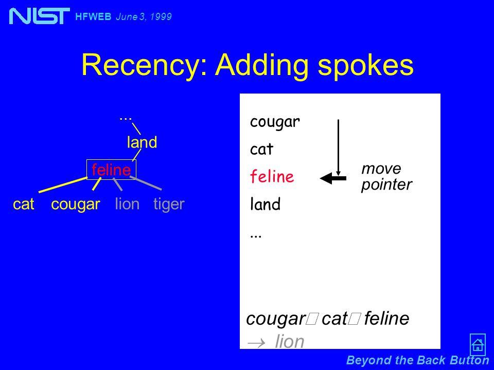 Beyond the Back Button HFWEB June 3, 1999 Recency: Adding spokes... cougar cat feline land... land feline catcougar move pointer cougar  cat  feline