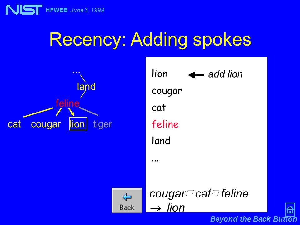 Beyond the Back Button HFWEB June 3, 1999 Recency: Adding spokes... lion cougar cat feline land... cougar  cat  feline  lion add lion land feline c