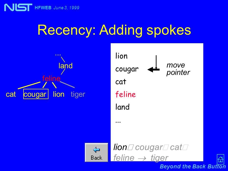 Beyond the Back Button HFWEB June 3, 1999 Recency: Adding spokes... lion cougar cat feline land... land feline cat cougar liontiger move pointer lion