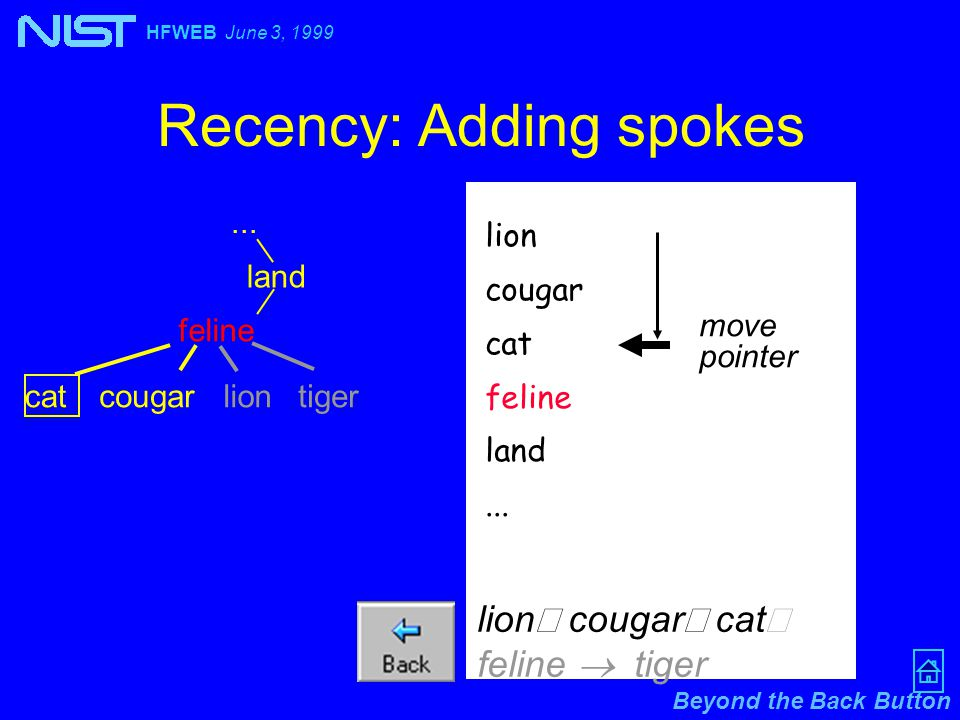 Beyond the Back Button HFWEB June 3, 1999 Recency: Adding spokes... lion cougar cat feline land... land feline cat cougar move pointer liontiger lion
