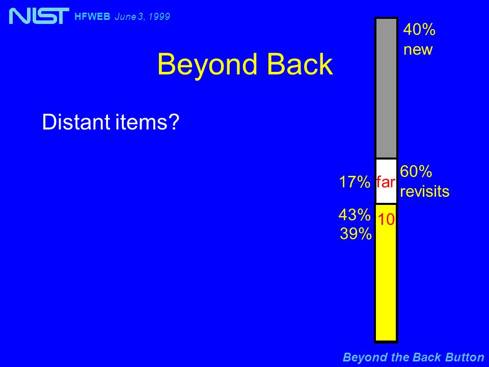 Beyond the Back Button HFWEB June 3, 1999 Beyond Back Distant items.