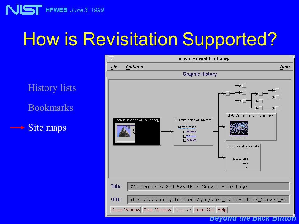 Beyond the Back Button HFWEB June 3, 1999 Recency: Hub and Spoke...