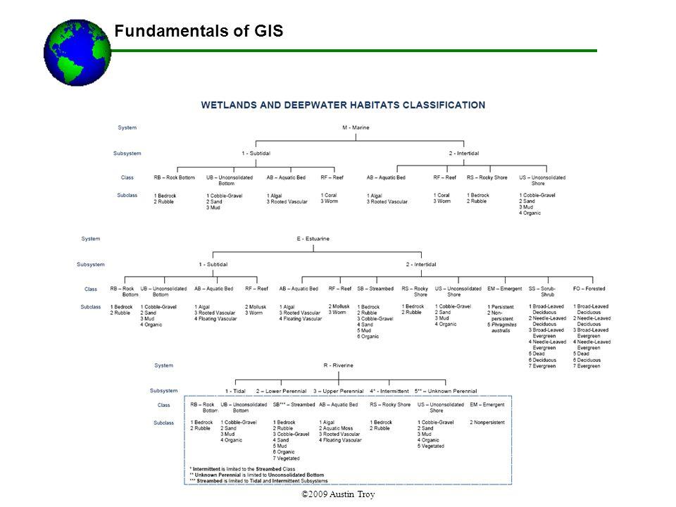 Fundamentals of GIS ©2009 Austin Troy