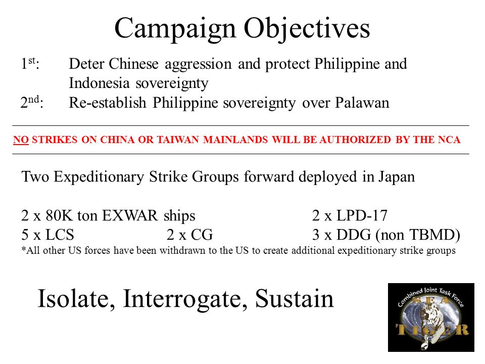 Campaign Objectives 1 st :Deter Chinese aggression and protect Philippine and Indonesia sovereignty 2 nd :Re-establish Philippine sovereignty over Palawan Two Expeditionary Strike Groups forward deployed in Japan 2 x 80K ton EXWAR ships2 x LPD-17 5 x LCS2 x CG3 x DDG (non TBMD) *All other US forces have been withdrawn to the US to create additional expeditionary strike groups NO STRIKES ON CHINA OR TAIWAN MAINLANDS WILL BE AUTHORIZED BY THE NCA Isolate, Interrogate, Sustain