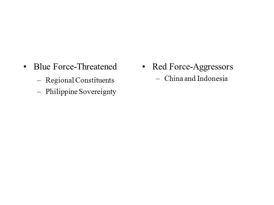 Blue Force-Threatened –Regional Constituents –Philippine Sovereignty Red Force-Aggressors –China and Indonesia