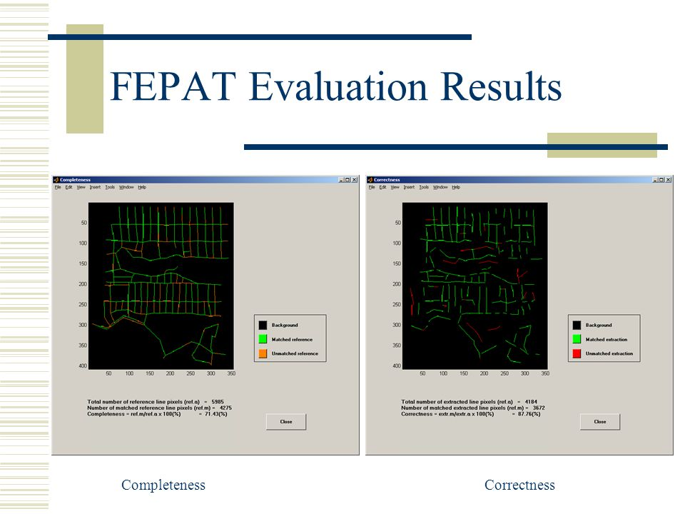 FEPAT Evaluation Results Completeness Correctness