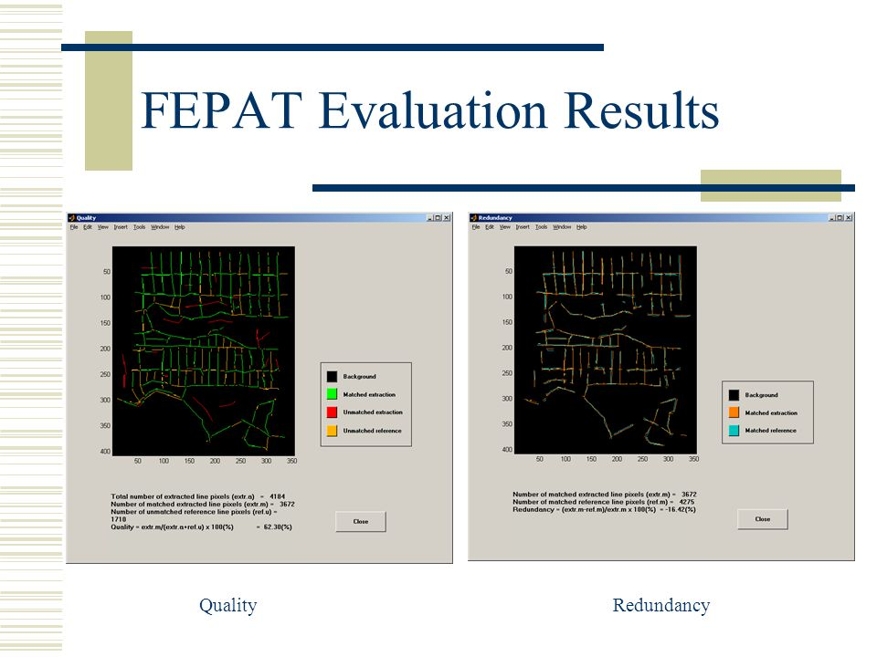 FEPAT Evaluation Results Quality Redundancy