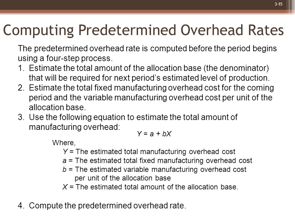 3-15 Computing Predetermined Overhead Rates The predetermined overhead rate is computed before the period begins using a four-step process.