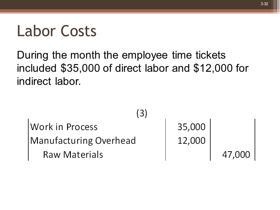 3-32 Labor Costs During the month the employee time tickets included $35,000 of direct labor and $12,000 for indirect labor.