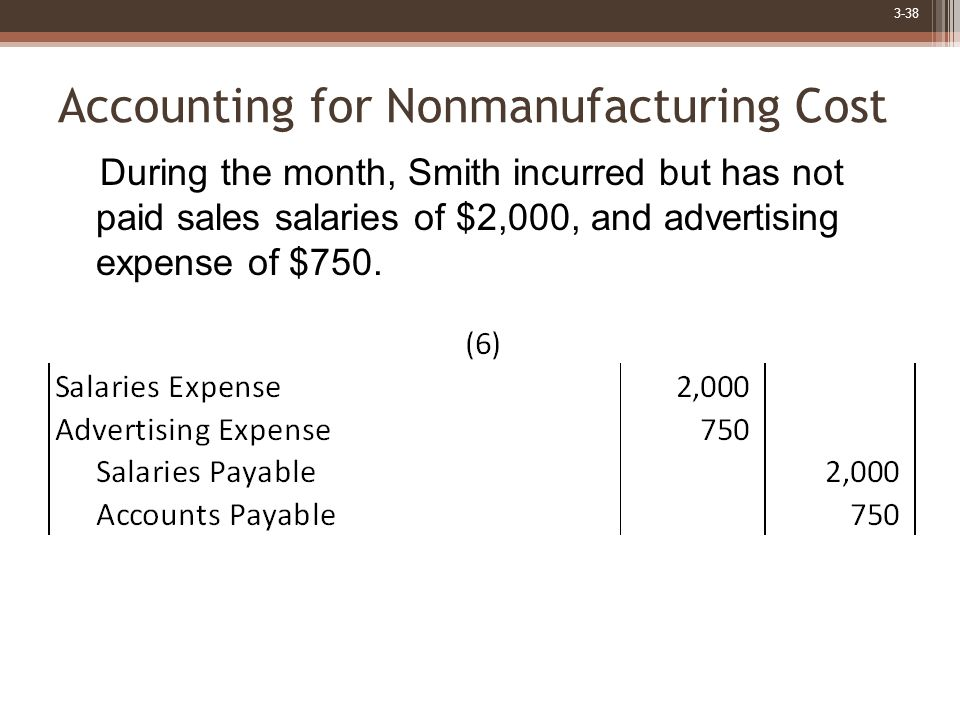 3-38 Accounting for Nonmanufacturing Cost During the month, Smith incurred but has not paid sales salaries of $2,000, and advertising expense of $750.
