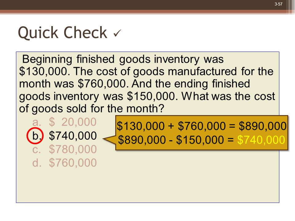 3-57 Beginning finished goods inventory was $130,000.