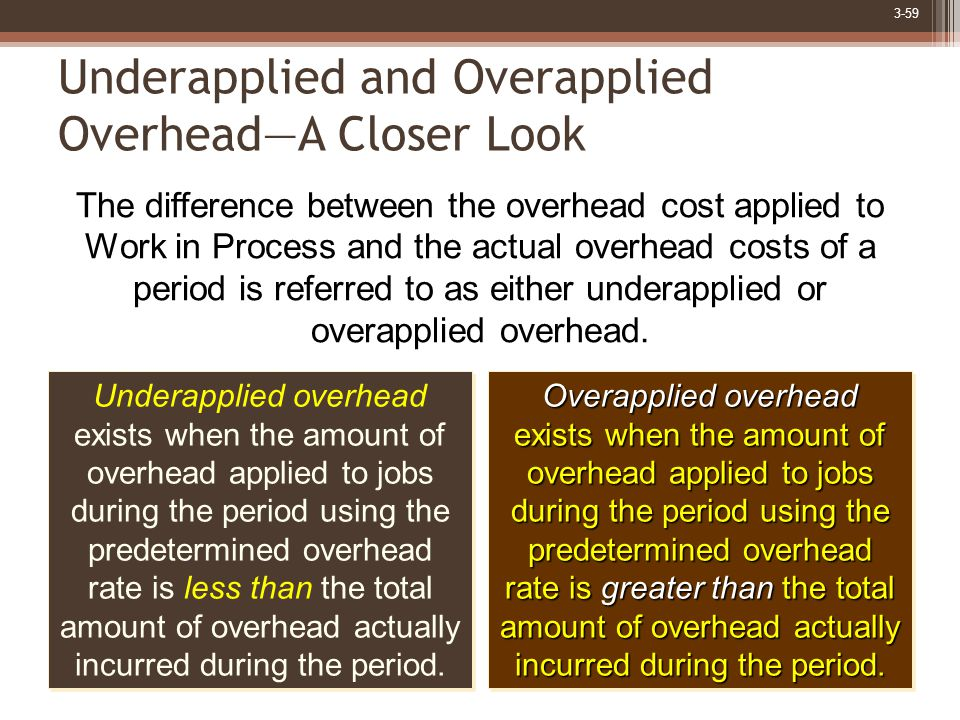 3-59 Underapplied and Overapplied Overhead―A Closer Look The difference between the overhead cost applied to Work in Process and the actual overhead costs of a period is referred to as either underapplied or overapplied overhead.