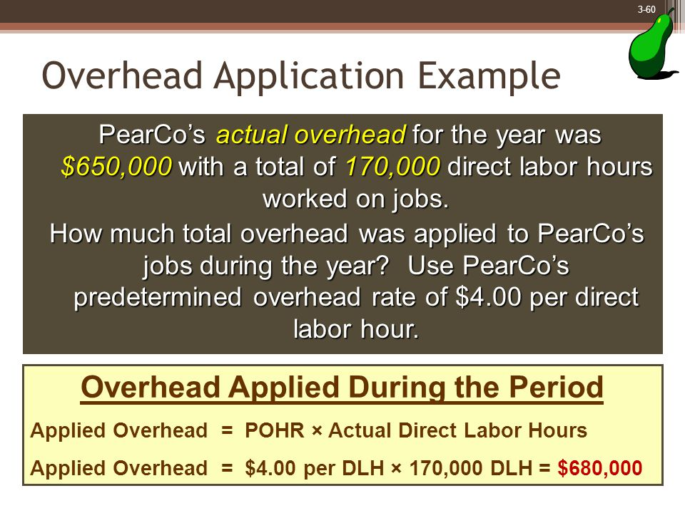 3-60 PearCo's actual overhead for the year was $650,000 with a total of 170,000 direct labor hours worked on jobs.