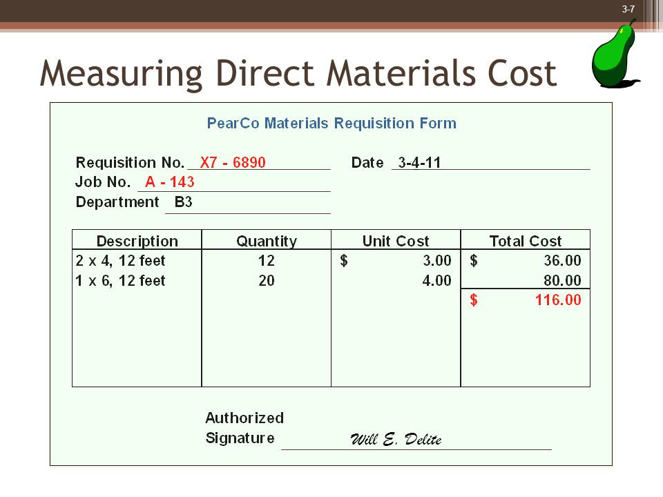 3-28 Raw Materials Material Purchases Mfg.