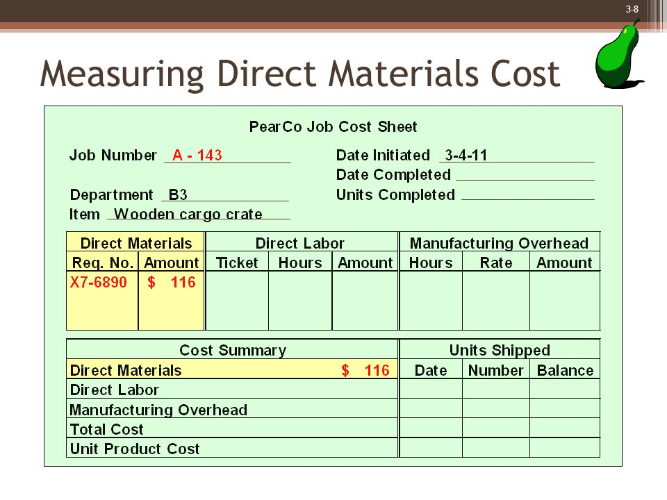 3-8 Measuring Direct Materials Cost