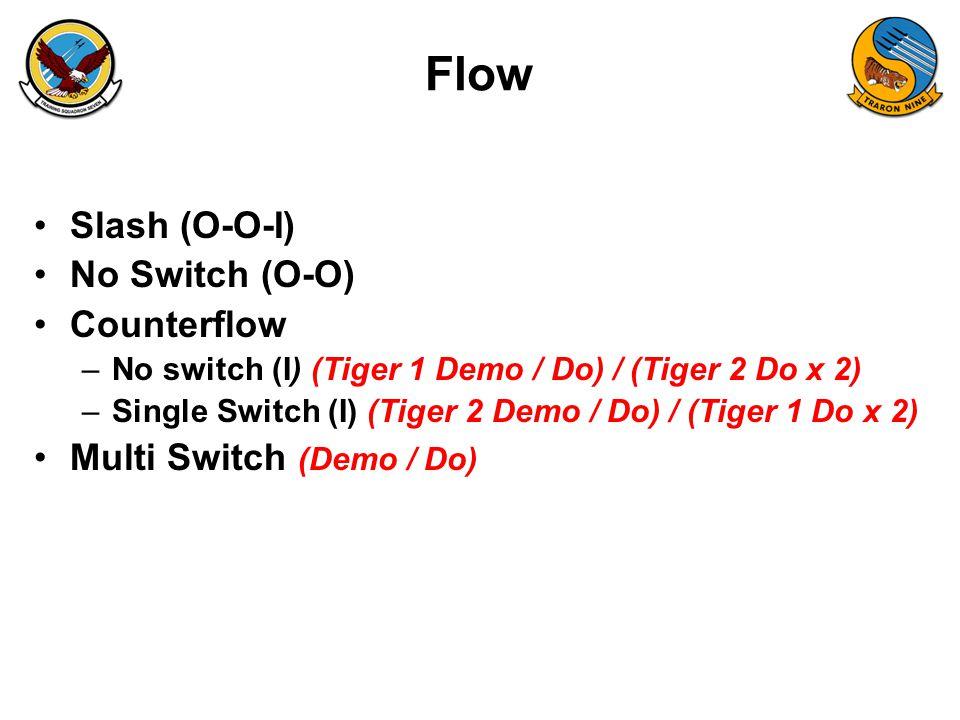 Flow Slash (O-O-I) No Switch (O-O) Counterflow –No switch (I) (Tiger 1 Demo / Do) / (Tiger 2 Do x 2) –Single Switch (I) (Tiger 2 Demo / Do) / (Tiger 1 Do x 2) Multi Switch (Demo / Do)