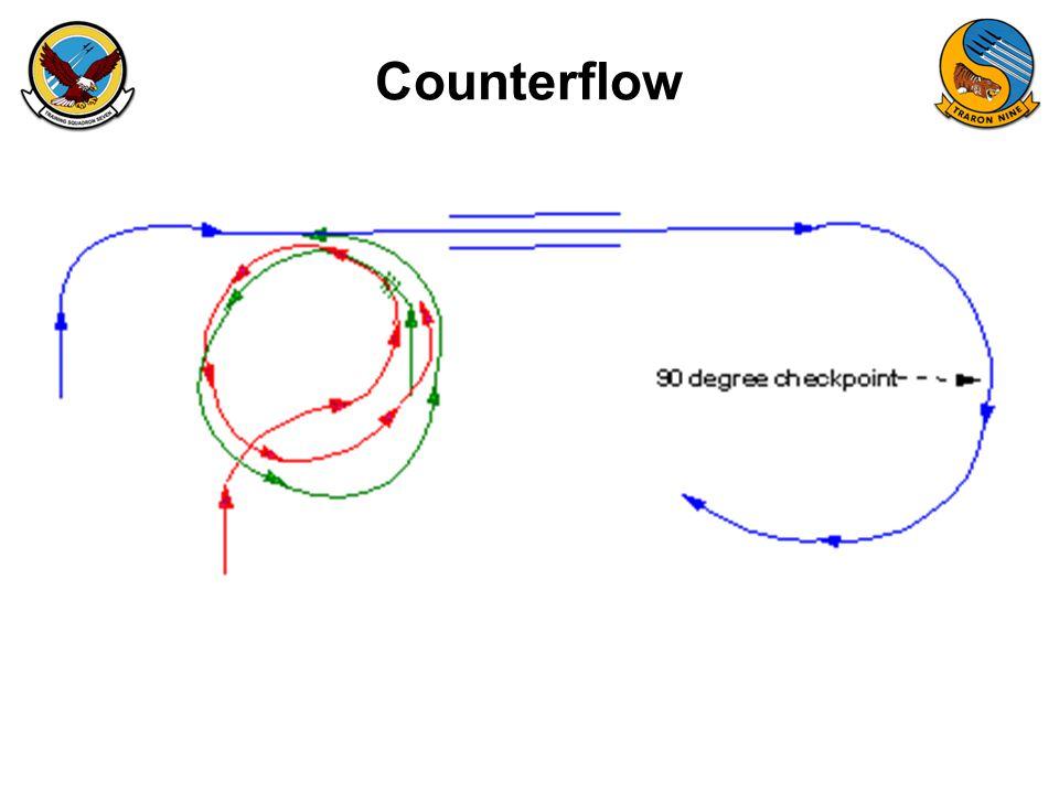 Counterflow