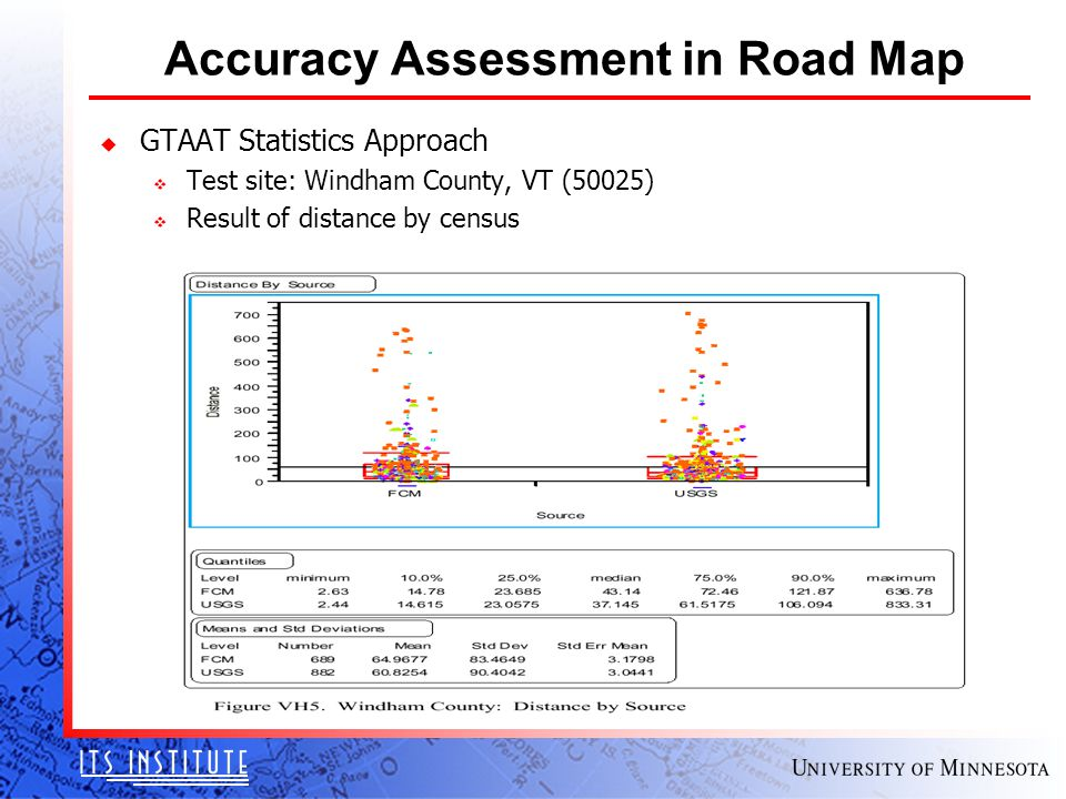 u GTAAT Statistics Approach v Test site: Windham County, VT (50025) v Result of distance by census Accuracy Assessment in Road Map