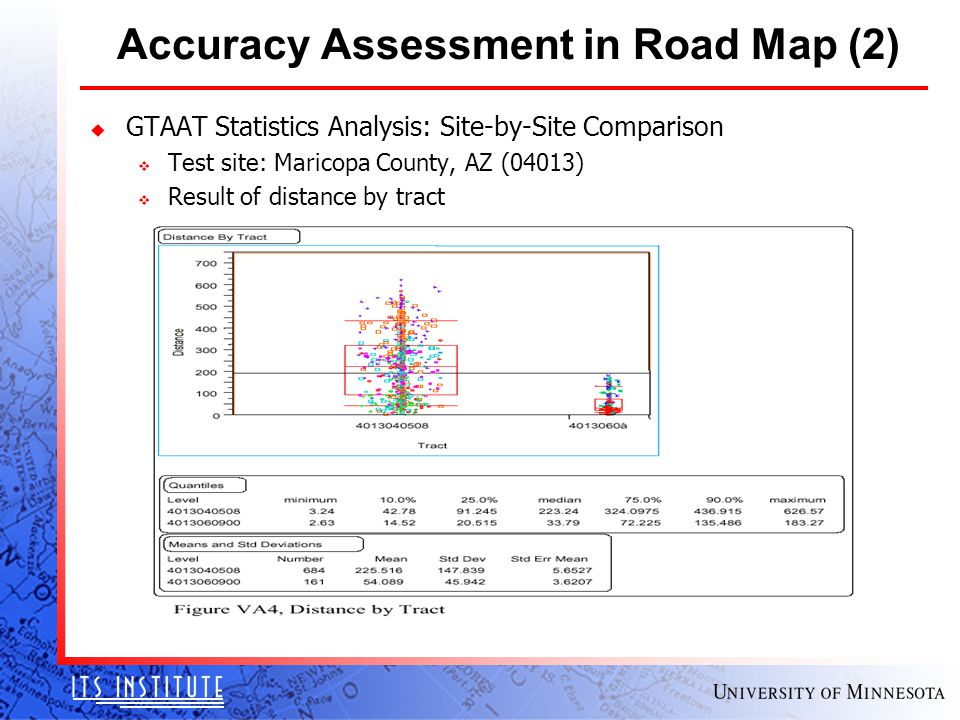 u GTAAT Statistics Analysis: Site-by-Site Comparison v Test site: Maricopa County, AZ (04013) v Result of distance by tract Accuracy Assessment in Road Map (2)
