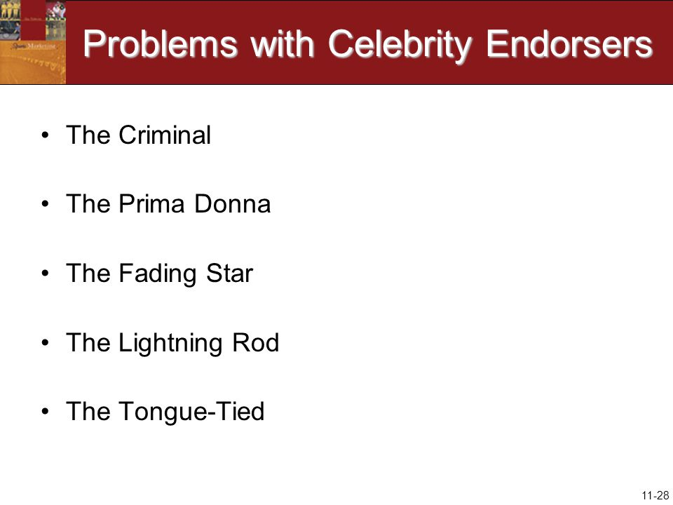 11-28 Problems with Celebrity Endorsers The Criminal The Prima Donna The Fading Star The Lightning Rod The Tongue-Tied