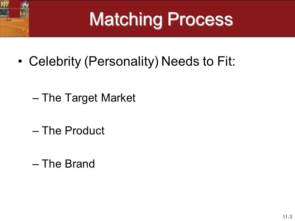 11-3 Matching Process Celebrity (Personality) Needs to Fit: –The Target Market –The Product –The Brand