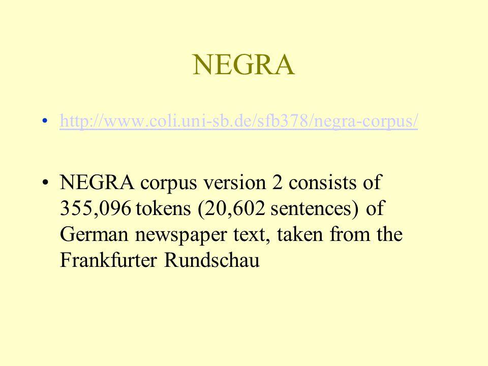 NEGRA http://www.coli.uni-sb.de/sfb378/negra-corpus/ NEGRA corpus version 2 consists of 355,096 tokens (20,602 sentences) of German newspaper text, taken from the Frankfurter Rundschau