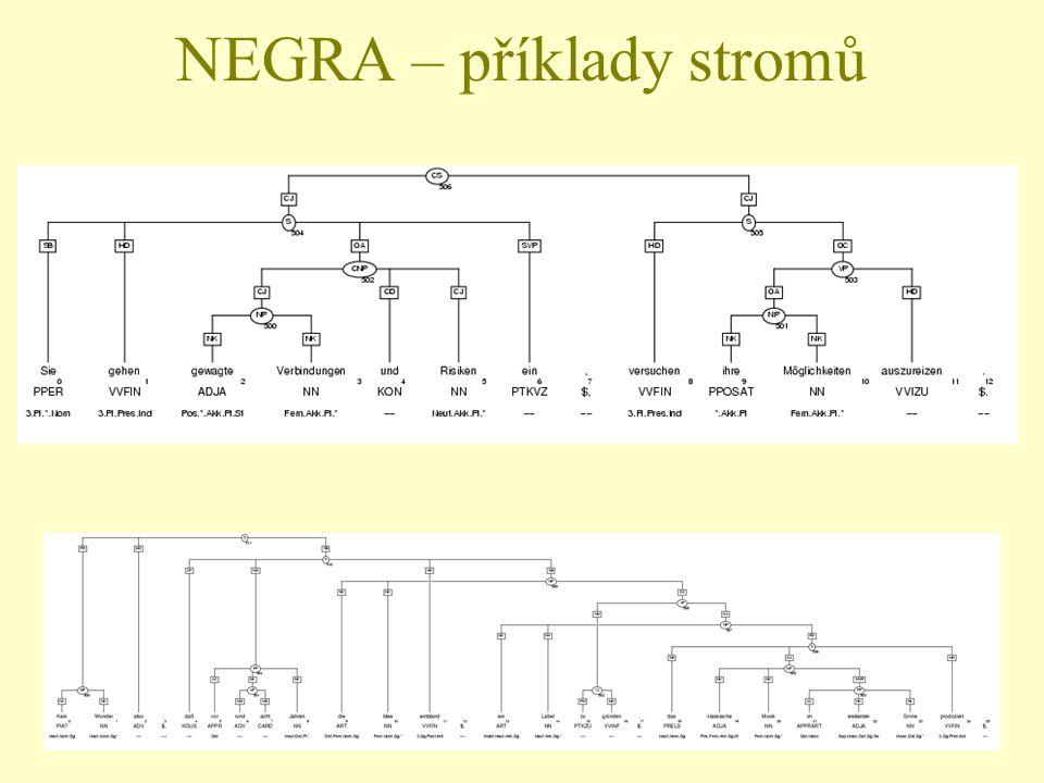 NEGRA – příklady stromů