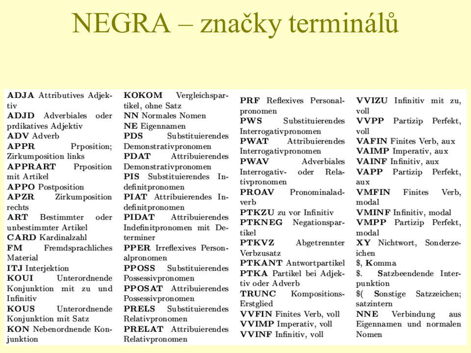 NEGRA – značky terminálů