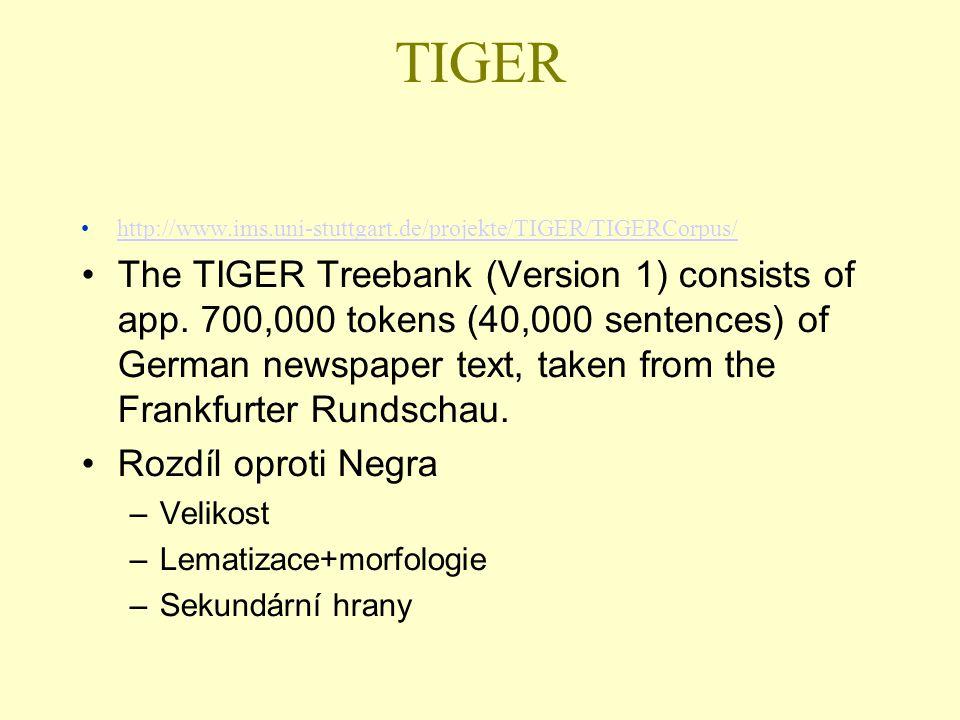 TIGER http://www.ims.uni-stuttgart.de/projekte/TIGER/TIGERCorpus/ The TIGER Treebank (Version 1) consists of app. 700,000 tokens (40,000 sentences) of