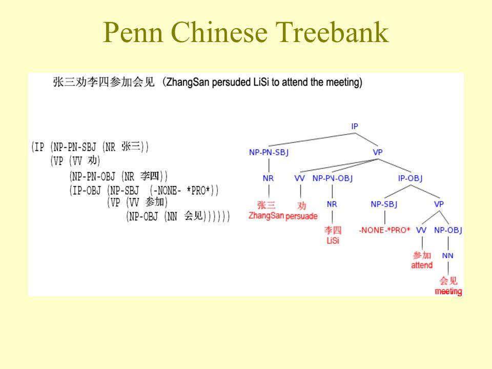 Penn Chinese Treebank